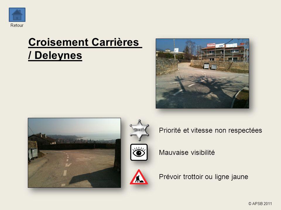 Retour © APSB 2011 Croisement Carrières / Deleynes Mauvaise visibilité Prévoir trottoir ou ligne jaune Priorité et vitesse non respectées