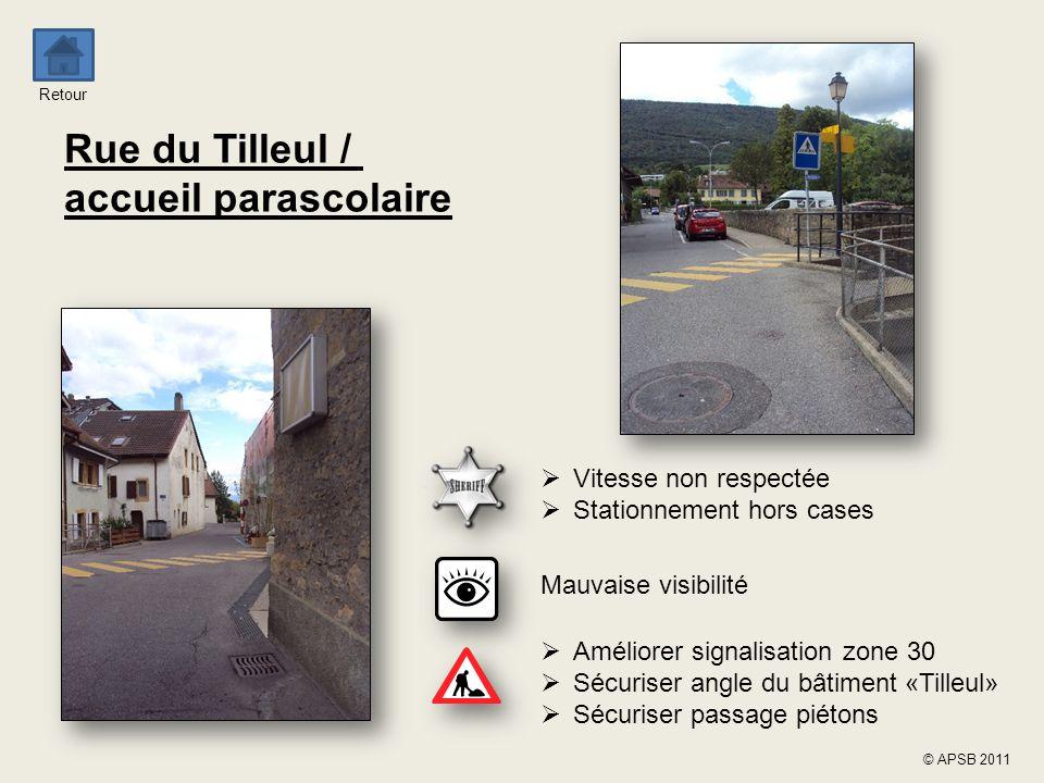 Retour © APSB 2011 Rue du Tilleul / accueil parascolaire Mauvaise visibilité  Améliorer signalisation zone 30  Sécuriser angle du bâtiment «Tilleul»