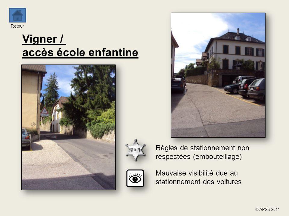 Retour © APSB 2011 Vigner / accès école enfantine Mauvaise visibilité due au stationnement des voitures Règles de stationnement non respectées (embout