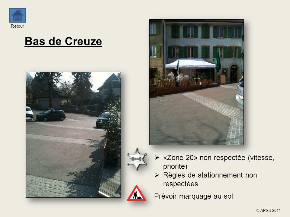 Retour © APSB 2011 Bas de Creuze  «Zone 20» non respectée (vitesse, priorité)  Règles de stationnement non respectées Prévoir marquage au sol