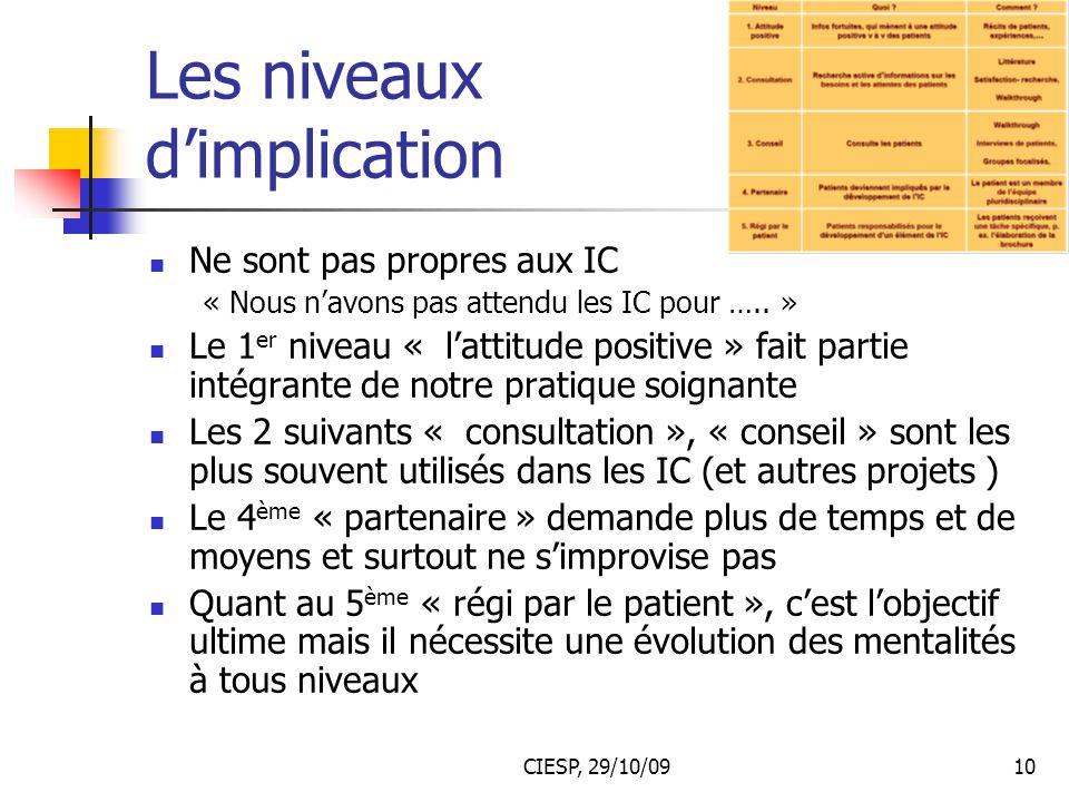 CIESP, 29/10/0910 Ne sont pas propres aux IC « Nous n'avons pas attendu les IC pour ….. » Le 1 er niveau « l'attitude positive » fait partie intégrant