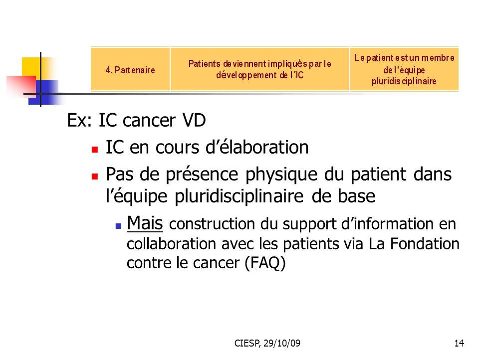 CIESP, 29/10/0914 Ex: IC cancer VD IC en cours d'élaboration Pas de présence physique du patient dans l'équipe pluridisciplinaire de base Mais constru