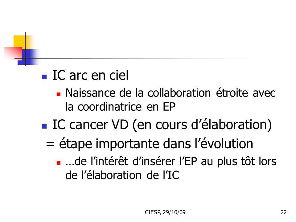 CIESP, 29/10/0922 IC arc en ciel Naissance de la collaboration étroite avec la coordinatrice en EP IC cancer VD (en cours d'élaboration) = étape impor