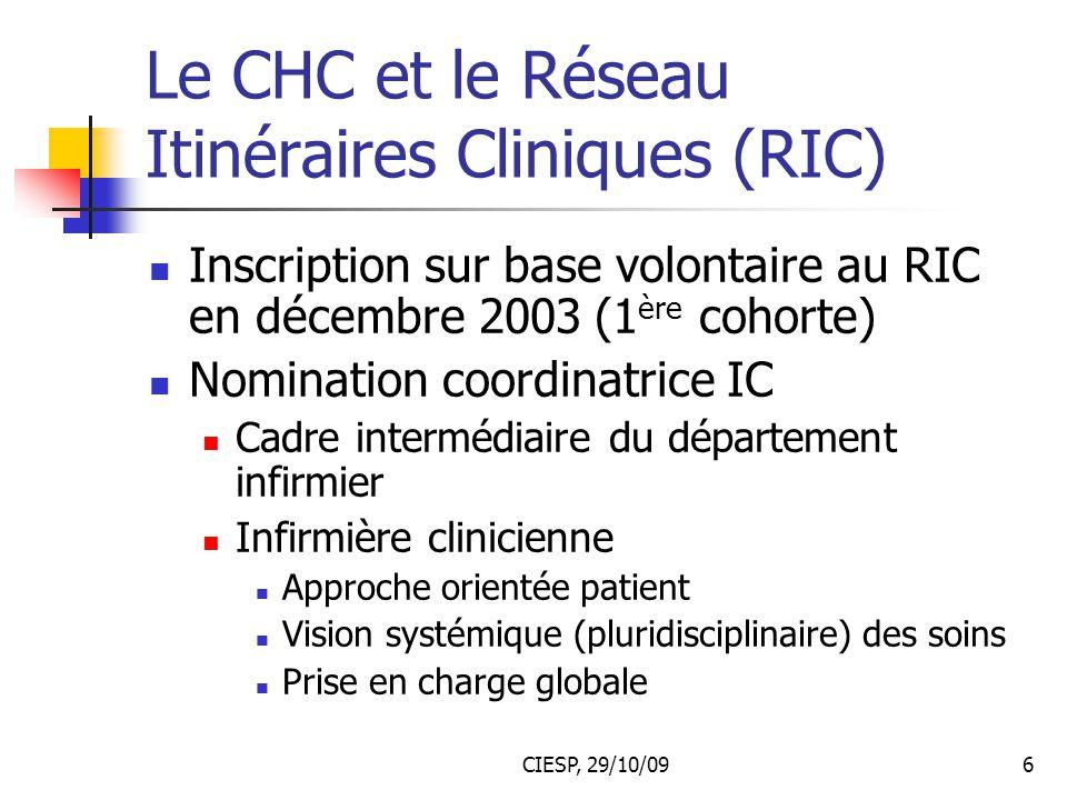 CIESP, 29/10/096 Le CHC et le Réseau Itinéraires Cliniques (RIC) Inscription sur base volontaire au RIC en décembre 2003 (1 ère cohorte) Nomination co