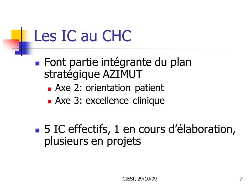 CIESP, 29/10/097 Les IC au CHC Font partie intégrante du plan stratégique AZIMUT Axe 2: orientation patient Axe 3: excellence clinique 5 IC effectifs,