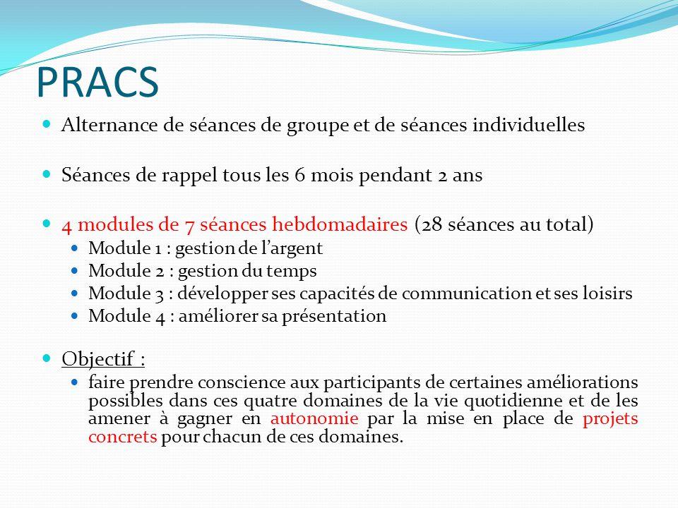 PRACS Alternance de séances de groupe et de séances individuelles Séances de rappel tous les 6 mois pendant 2 ans 4 modules de 7 séances hebdomadaires