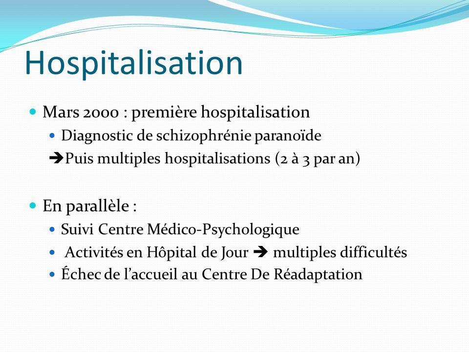 Hospitalisation Mars 2000 : première hospitalisation Diagnostic de schizophrénie paranoïde  Puis multiples hospitalisations (2 à 3 par an) En parallè
