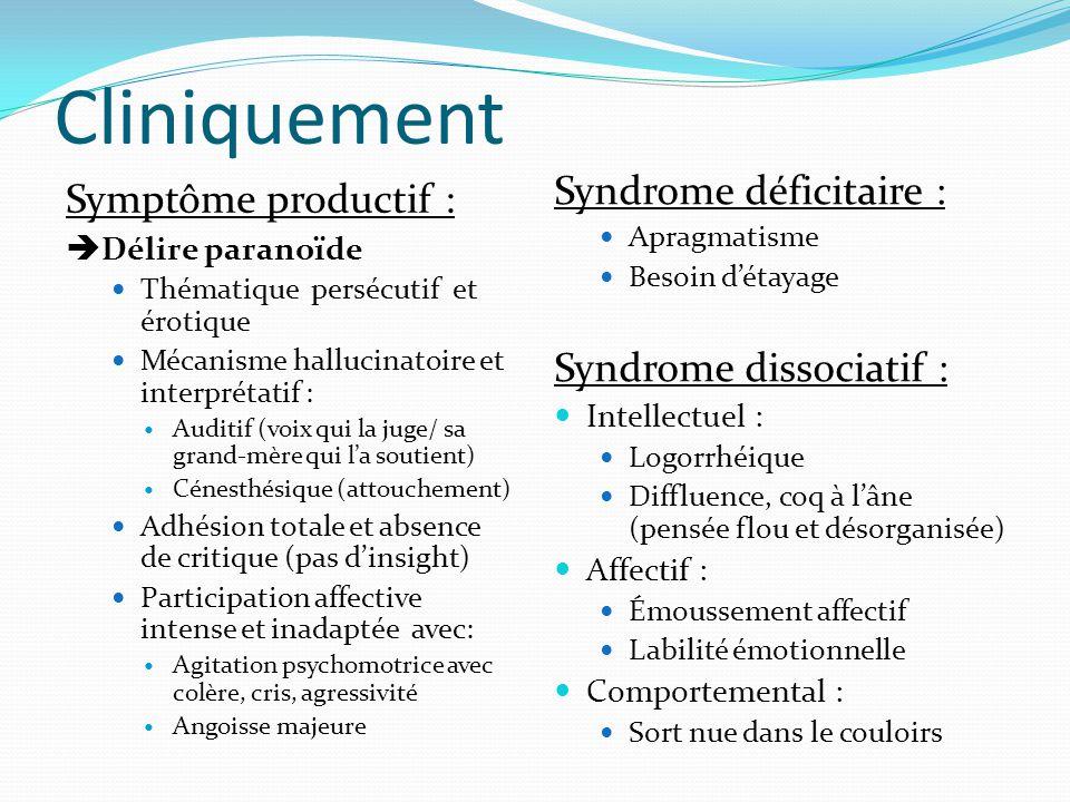 Cliniquement Symptôme productif :  Délire paranoïde Thématique persécutif et érotique Mécanisme hallucinatoire et interprétatif : Auditif (voix qui l