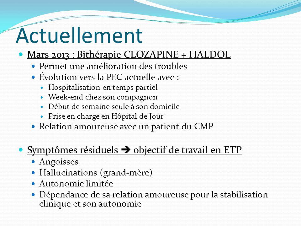 Actuellement Mars 2013 : Bithérapie CLOZAPINE + HALDOL Permet une amélioration des troubles Évolution vers la PEC actuelle avec : Hospitalisation en t
