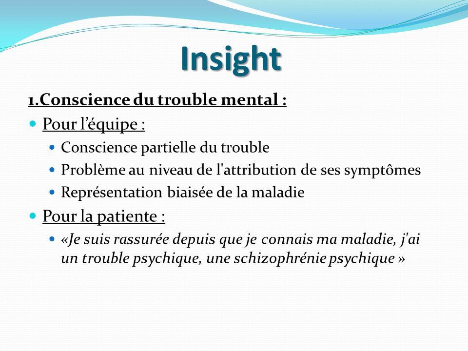 Insight 1.Conscience du trouble mental : Pour l'équipe : Conscience partielle du trouble Problème au niveau de l'attribution de ses symptômes Représen