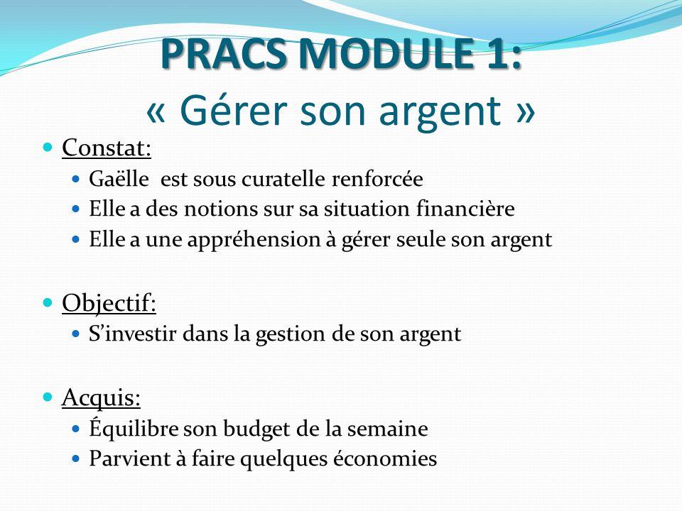 PRACS MODULE 1: PRACS MODULE 1: « Gérer son argent » Constat: Gaëlle est sous curatelle renforcée Elle a des notions sur sa situation financière Elle