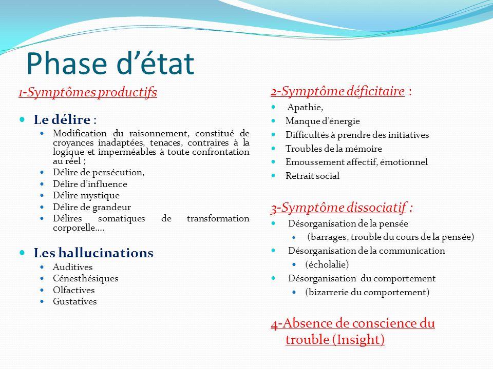 Phase d'état 1-Symptômes productifs Le délire : Modification du raisonnement, constitué de croyances inadaptées, tenaces, contraires à la logique et i