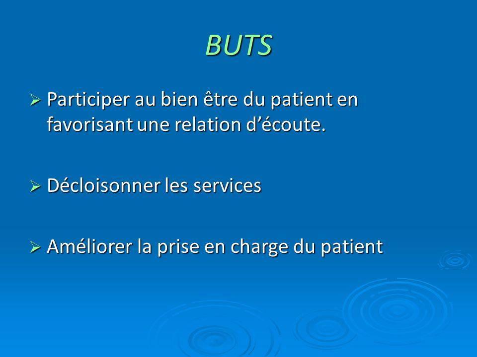 BUTS  Participer au bien être du patient en favorisant une relation d'écoute.  Décloisonner les services  Améliorer la prise en charge du patient