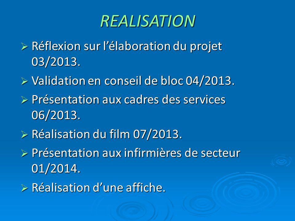 REALISATION  Réflexion sur l'élaboration du projet 03/2013.  Validation en conseil de bloc 04/2013.  Présentation aux cadres des services 06/2013.