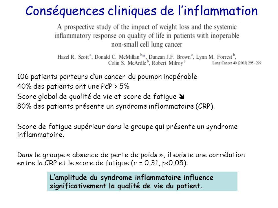 Conséquences cliniques de l'inflammation 106 patients porteurs d'un cancer du poumon inopérable 40% des patients ont une PdP > 5% Score global de qual