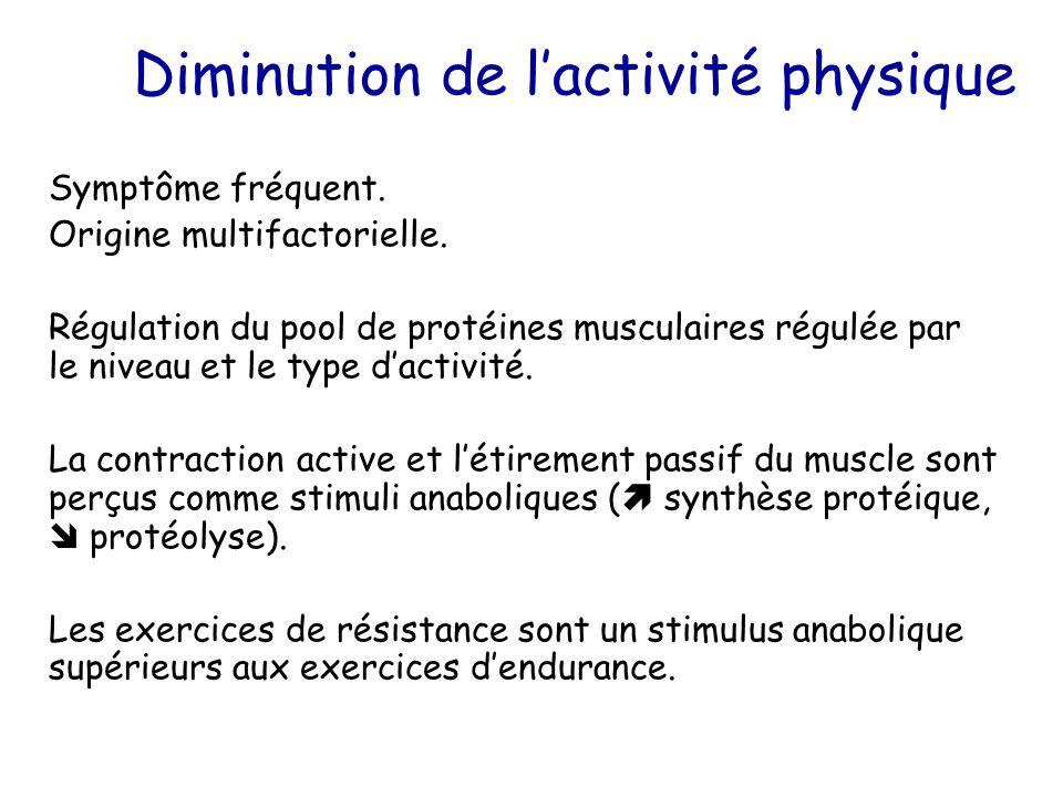 Diminution de l'activité physique Symptôme fréquent. Origine multifactorielle. Régulation du pool de protéines musculaires régulée par le niveau et le