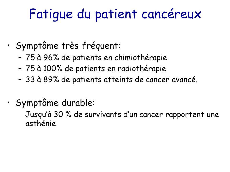 Fatigue du patient cancéreux Symptôme très fréquent: –75 à 96% de patients en chimiothérapie –75 à 100% de patients en radiothérapie –33 à 89% de pati