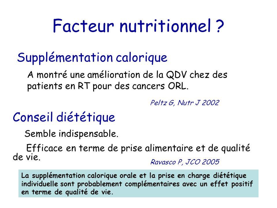 Facteur nutritionnel ? Supplémentation calorique A montré une amélioration de la QDV chez des patients en RT pour des cancers ORL. Conseil diététique