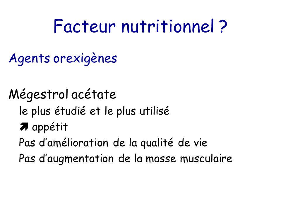 Facteur nutritionnel ? Agents orexigènes Mégestrol acétate le plus étudié et le plus utilisé  appétit Pas d'amélioration de la qualité de vie Pas d'a