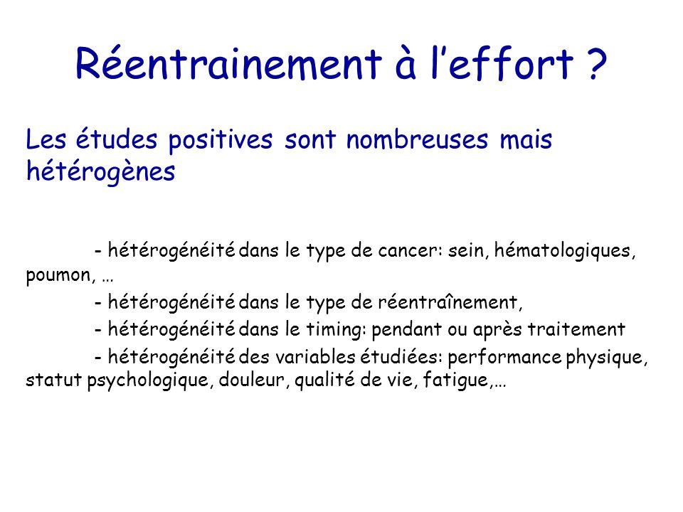 Réentrainement à l'effort ? Les études positives sont nombreuses mais hétérogènes - hétérogénéité dans le type de cancer: sein, hématologiques, poumon