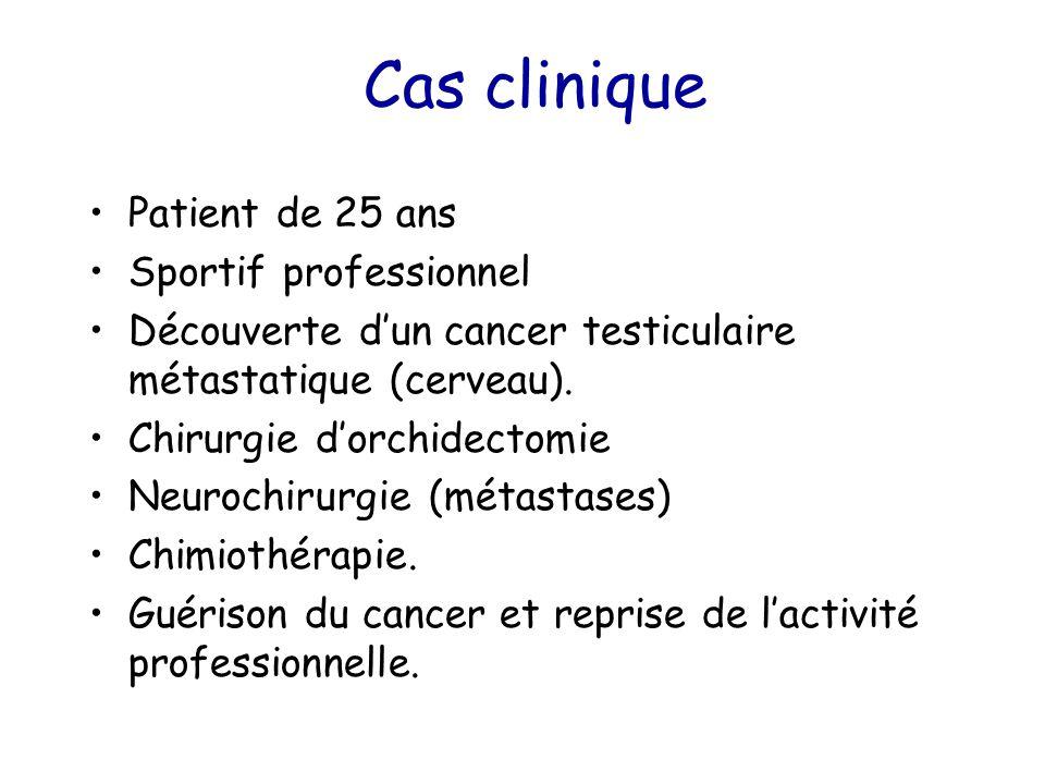 Cas clinique Patient de 25 ans Sportif professionnel Découverte d'un cancer testiculaire métastatique (cerveau). Chirurgie d'orchidectomie Neurochirur