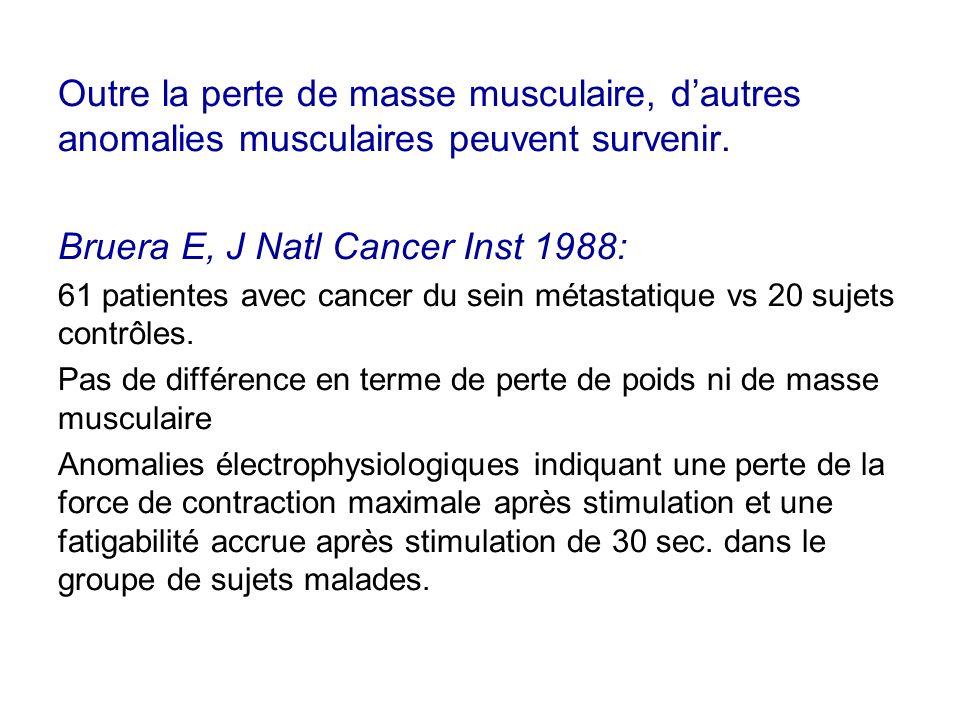 Outre la perte de masse musculaire, d'autres anomalies musculaires peuvent survenir. Bruera E, J Natl Cancer Inst 1988: 61 patientes avec cancer du se
