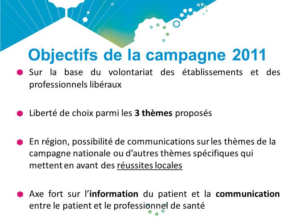 Objectifs de la campagne 2011 Sur la base du volontariat des établissements et des professionnels libéraux Liberté de choix parmi les 3 thèmes proposé