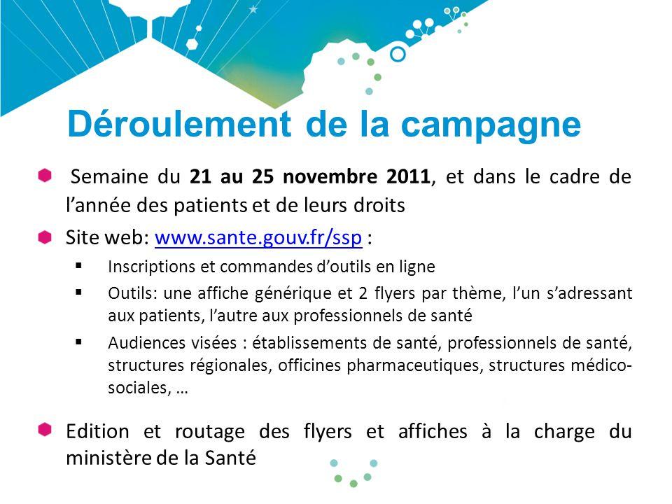 Déroulement de la campagne Semaine du 21 au 25 novembre 2011, et dans le cadre de l'année des patients et de leurs droits Site web: www.sante.gouv.fr/