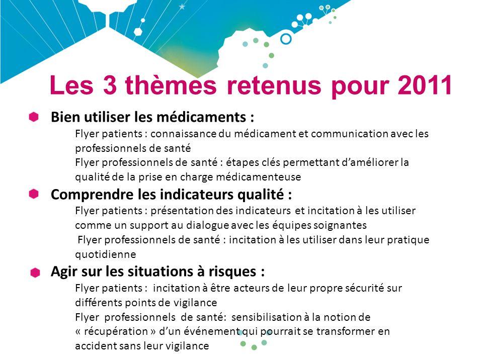 Les 3 thèmes retenus pour 2011 Bien utiliser les médicaments : Flyer patients : connaissance du médicament et communication avec les professionnels de