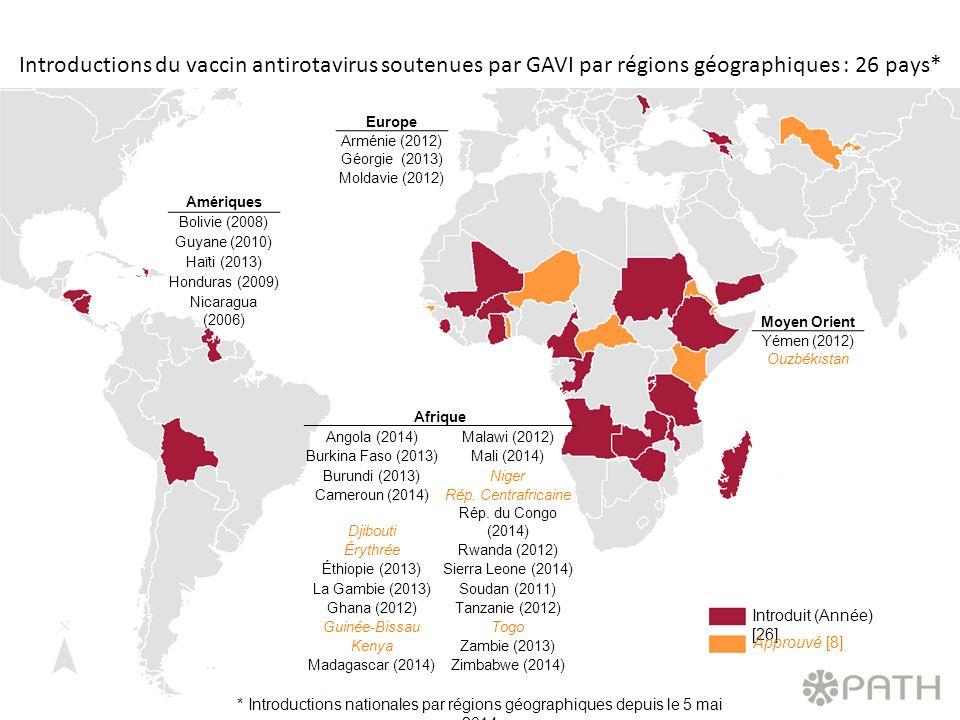 * Introductions nationales par régions géographiques depuis le 5 mai 2014 Amériques Bolivie (2008) Guyane (2010) Haïti (2013) Honduras (2009) Nicaragua (2006) Europe Arménie (2012) Géorgie (2013) Moldavie (2012) Moyen Orient Yémen (2012) Ouzbékistan Afrique Angola (2014)Malawi (2012) Burkina Faso (2013)Mali (2014) Burundi (2013)Niger Cameroun (2014)Rép.