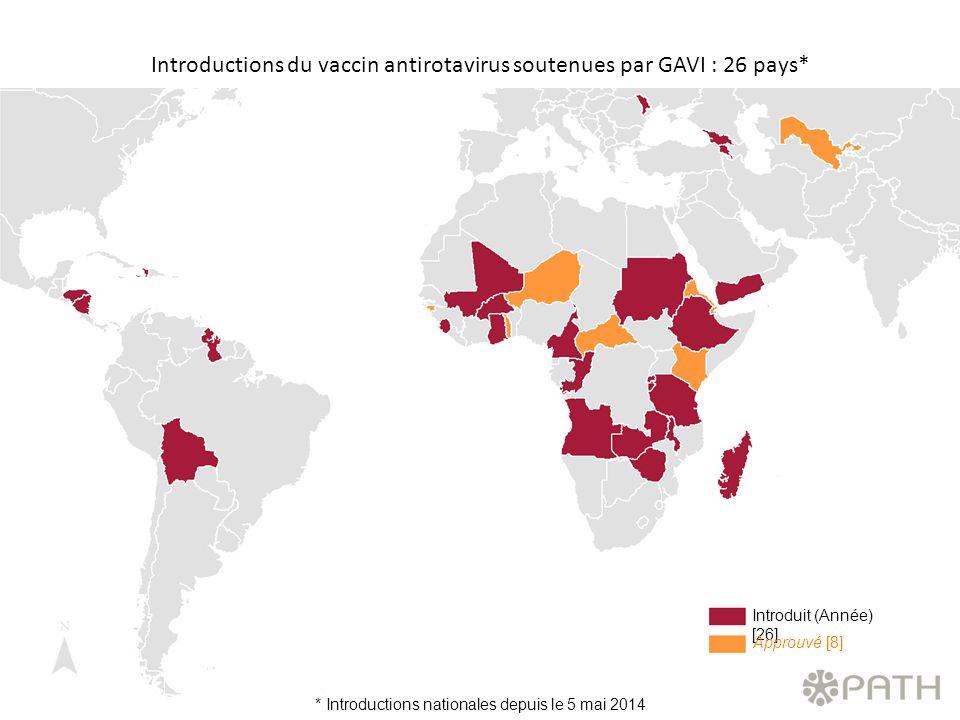* Introductions nationales depuis le 5 mai 2014 Introductions du vaccin antirotavirus soutenues par GAVI : 26 pays* Introduit (Année) [26] Approuvé [8]