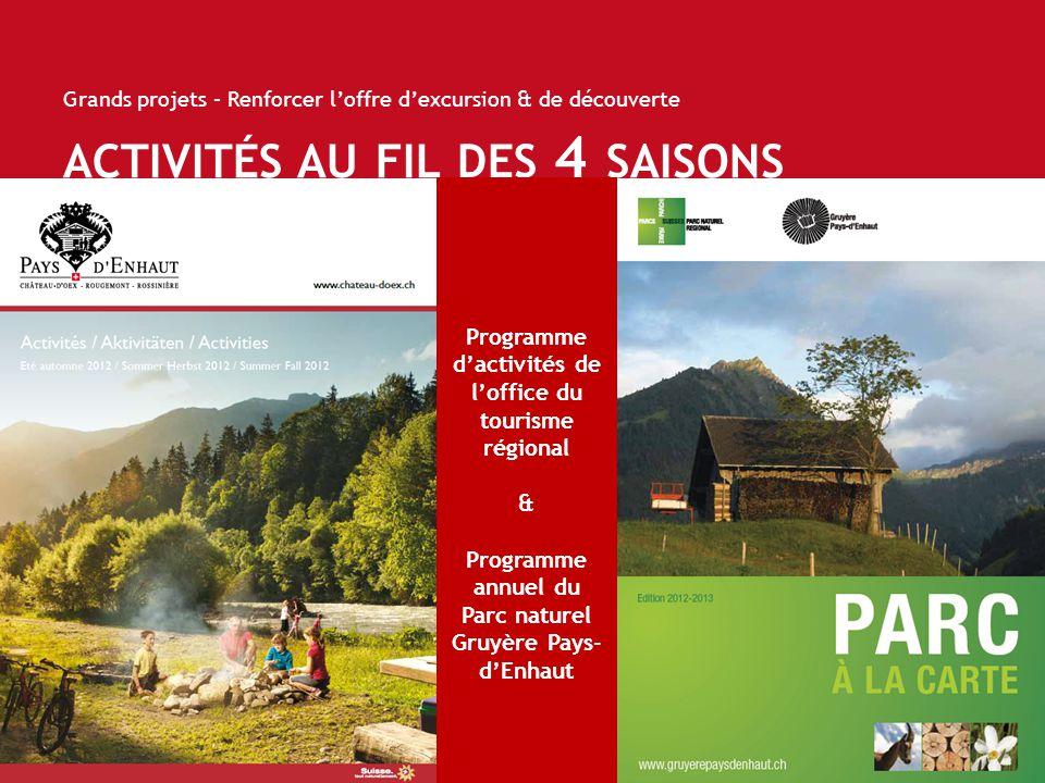 ACTIVITÉS AU FIL DES 4 SAISONS Grands projets – Renforcer l'offre d'excursion & de découverte Programme d'activités de l'office du tourisme régional & Programme annuel du Parc naturel Gruyère Pays- d'Enhaut