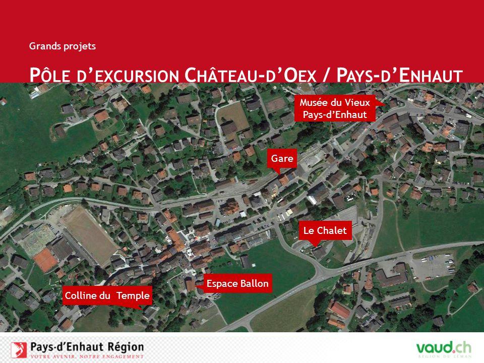 P ÔLE D ' EXCURSION C HÂTEAU - D 'O EX / P AYS - D 'E NHAUT Grands projets Gare Espace Ballon Colline du Temple Le Chalet Musée du Vieux Pays-d'Enhaut