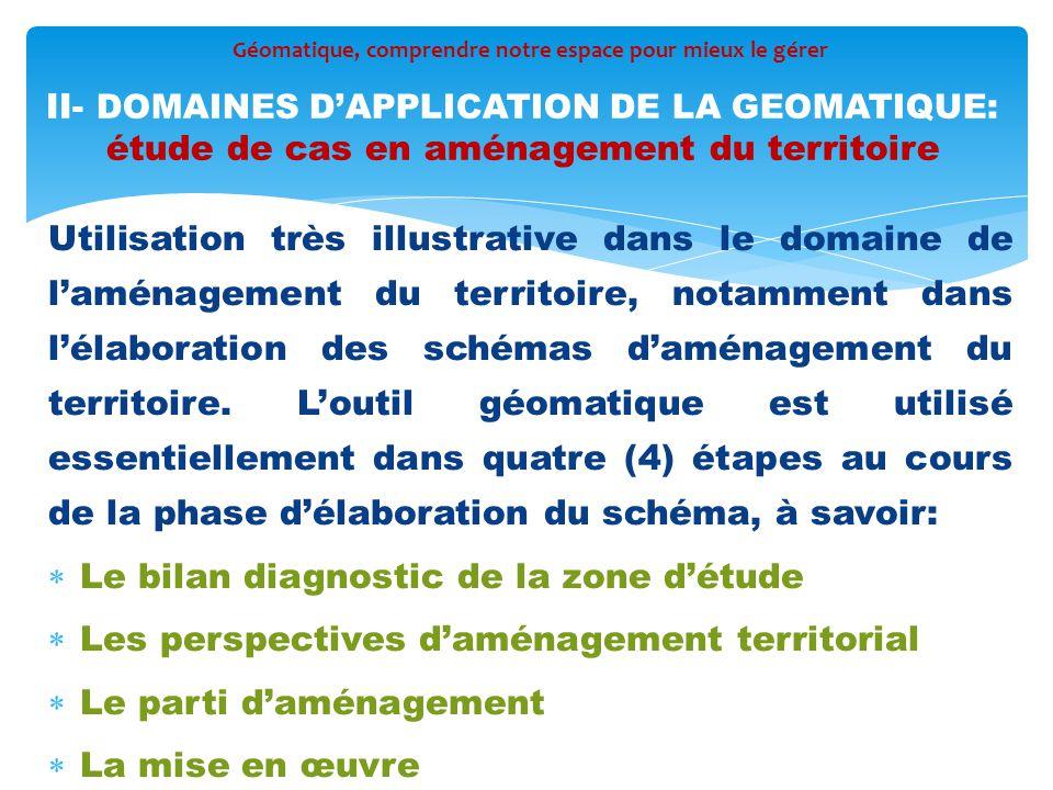 Utilisation très illustrative dans le domaine de l'aménagement du territoire, notamment dans l'élaboration des schémas d'aménagement du territoire. L'