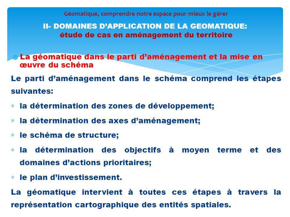 ☻ La géomatique dans le parti d'aménagement et la mise en œuvre du schéma Le parti d'aménagement dans le schéma comprend les étapes suivantes:  la dé