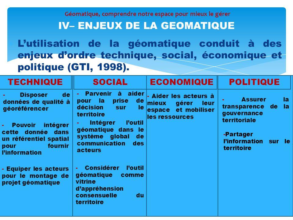  L'utilisation de la géomatique conduit à des enjeux d'ordre technique, social, économique et politique (GTI, 1998). IV– ENJEUX DE LA GEOMATIQUE Géom