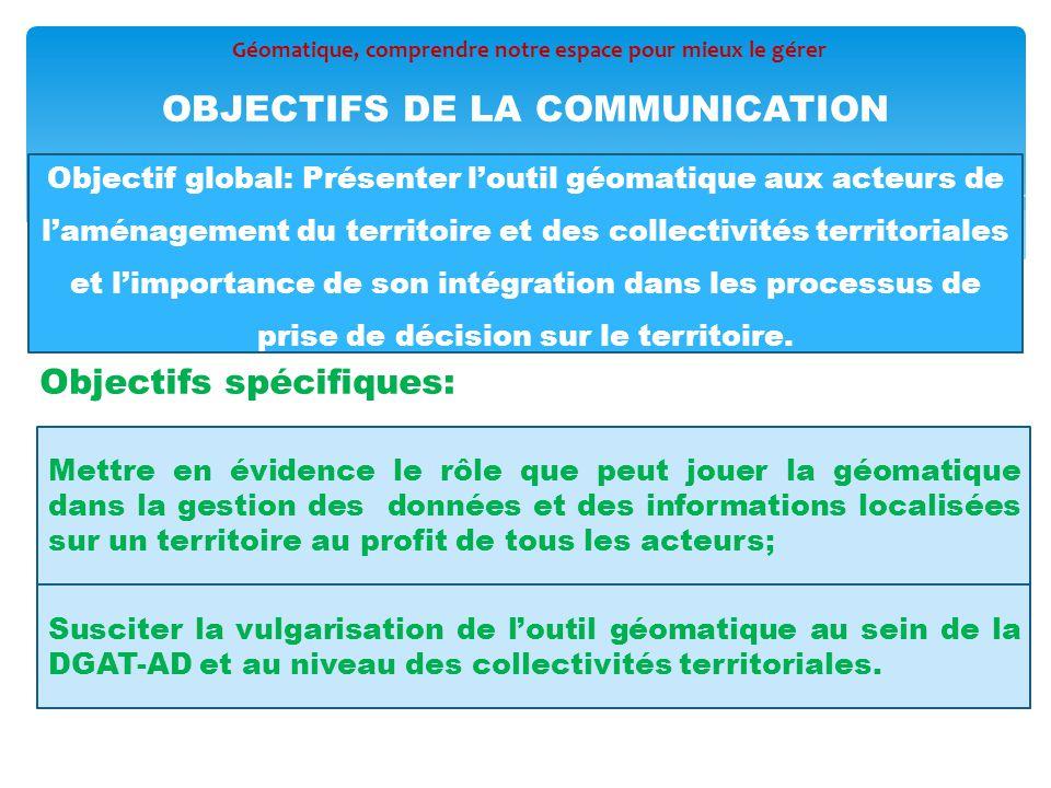  Objectifs spécifiques: OBJECTIFS DE LA COMMUNICATION Géomatique, comprendre notre espace pour mieux le gérer Objectif global: Présenter l'outil géom