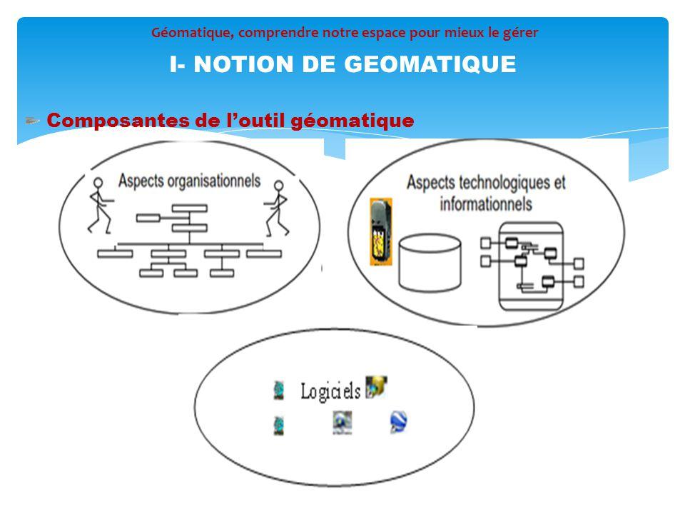 Composantes de l'outil géomatique Géomatique, comprendre notre espace pour mieux le gérer I- NOTION DE GEOMATIQUE