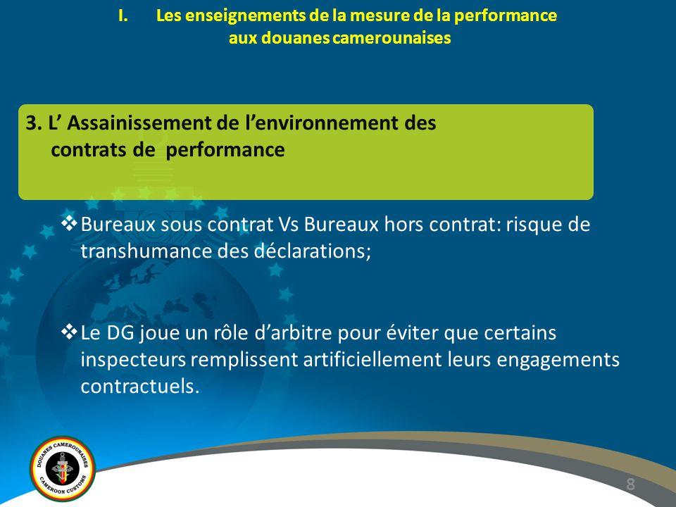 8 3. L' Assainissement de l'environnement des contrats de performance  Bureaux sous contrat Vs Bureaux hors contrat: risque de transhumance des décla