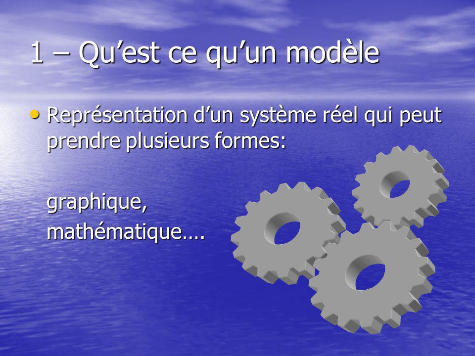 1 – Qu'est ce qu'un modèle Représentation d'un système réel qui peut prendre plusieurs formes: Représentation d'un système réel qui peut prendre plusi