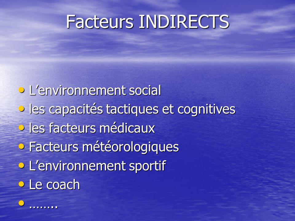Facteurs INDIRECTS L'environnement social L'environnement social les capacités tactiques et cognitives les capacités tactiques et cognitives les facte