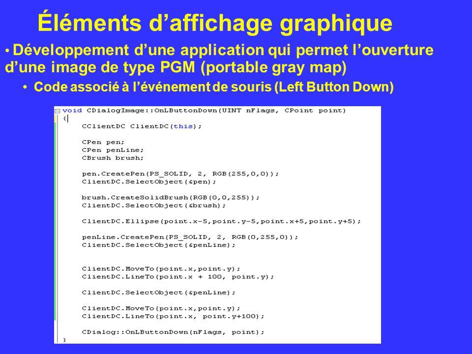 Éléments d'affichage graphique Développement d'une application qui permet l'ouverture d'une image de type PGM (portable gray map) Code associé à l'évé