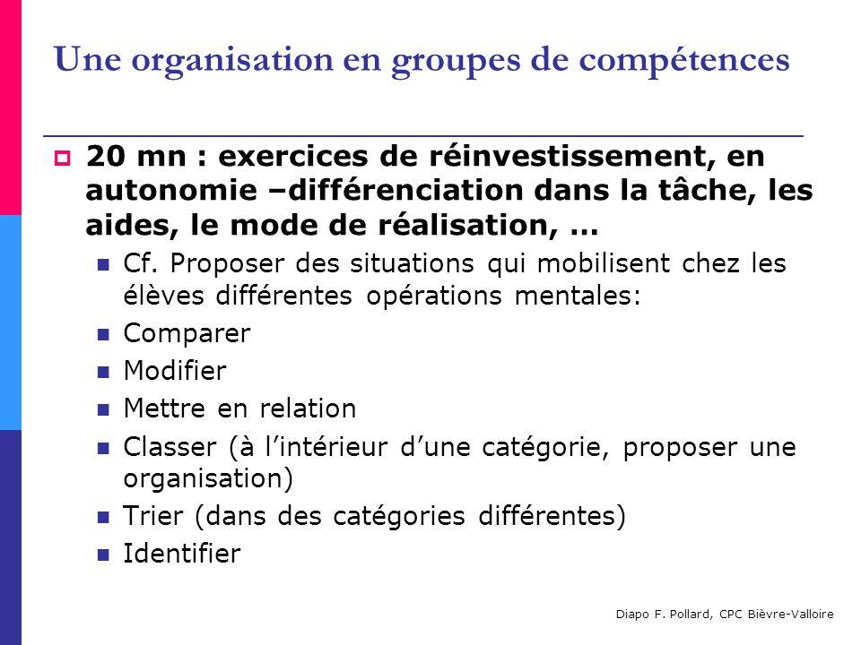 Une organisation en groupes de compétences  20 mn : exercices de réinvestissement, en autonomie –différenciation dans la tâche, les aides, le mode de réalisation, … Cf.