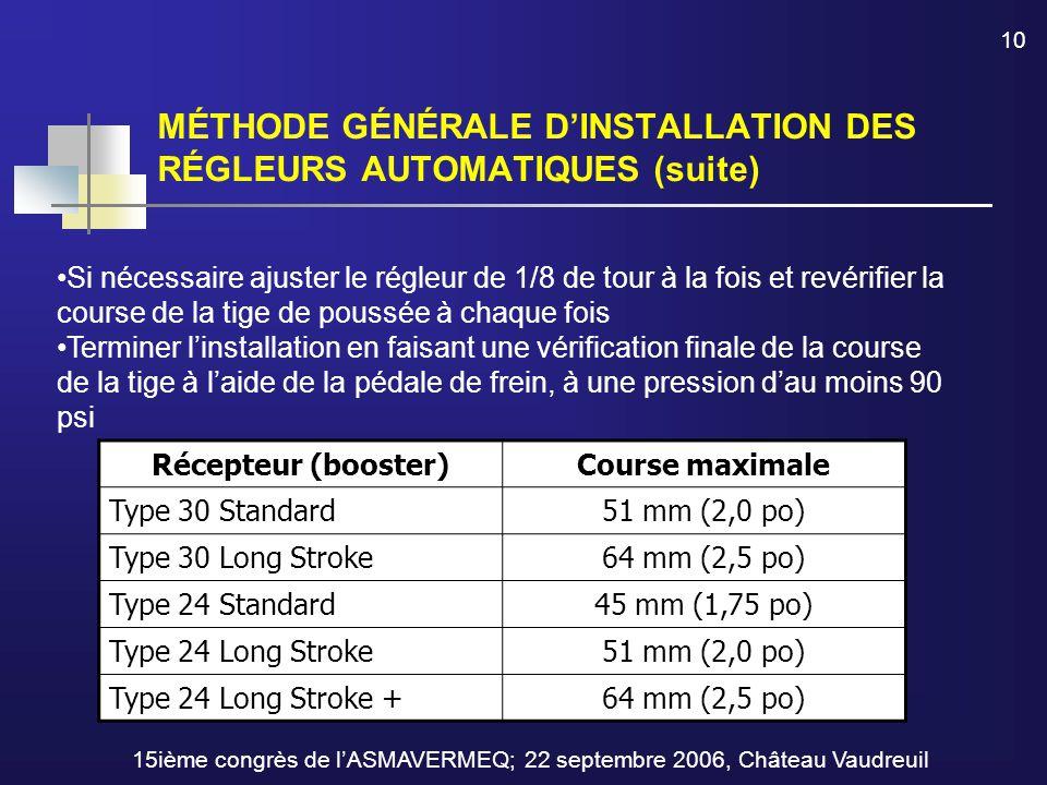 MÉTHODE GÉNÉRALE D'INSTALLATION DES RÉGLEURS AUTOMATIQUES (suite) 10 Si nécessaire ajuster le régleur de 1/8 de tour à la fois et revérifier la course