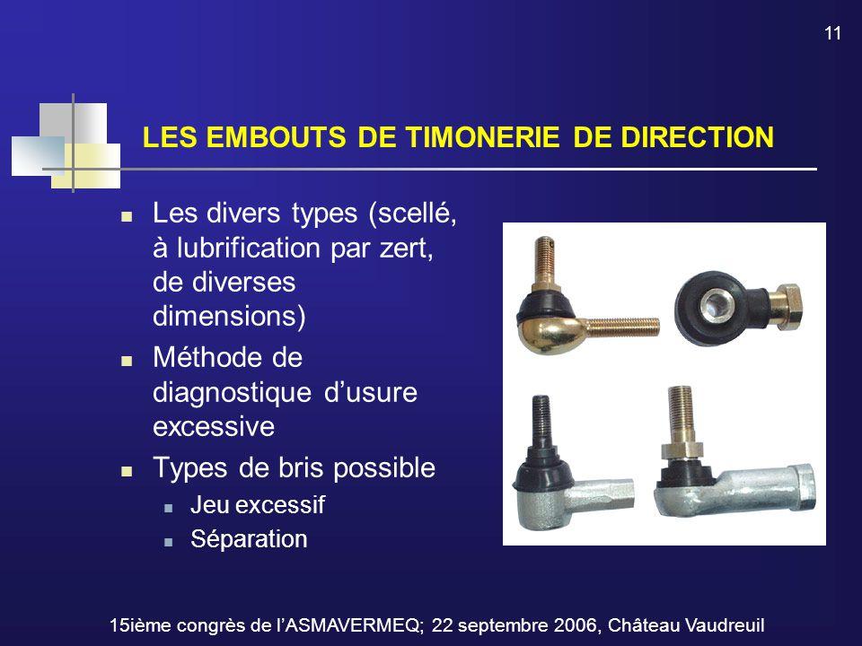 LES EMBOUTS DE TIMONERIE DE DIRECTION Les divers types (scellé, à lubrification par zert, de diverses dimensions) Méthode de diagnostique d'usure exce