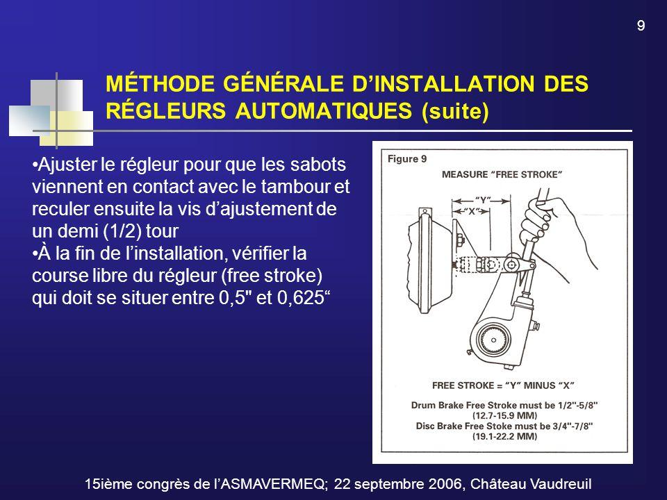 MÉTHODE GÉNÉRALE D'INSTALLATION DES RÉGLEURS AUTOMATIQUES (suite) 9 Ajuster le régleur pour que les sabots viennent en contact avec le tambour et reculer ensuite la vis d'ajustement de un demi (1/2) tour À la fin de l'installation, vérifier la course libre du régleur (free stroke) qui doit se situer entre 0,5 et 0,625 15ième congrès de l'ASMAVERMEQ; 22 septembre 2006, Château Vaudreuil