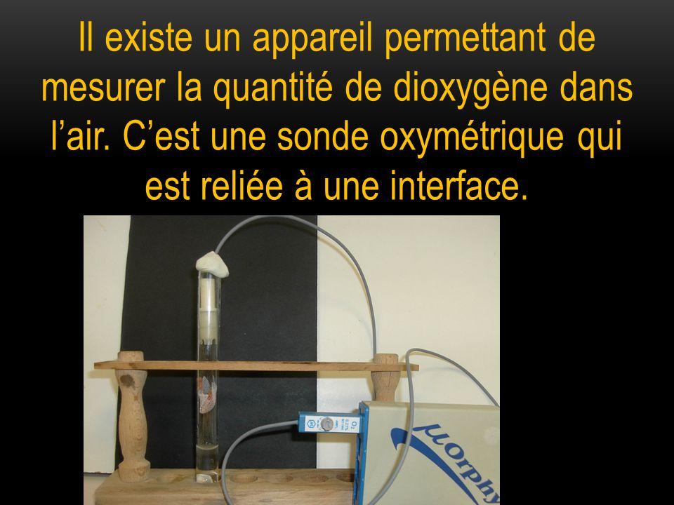 Il existe un appareil permettant de mesurer la quantité de dioxygène dans l'air. C'est une sonde oxymétrique qui est reliée à une interface.