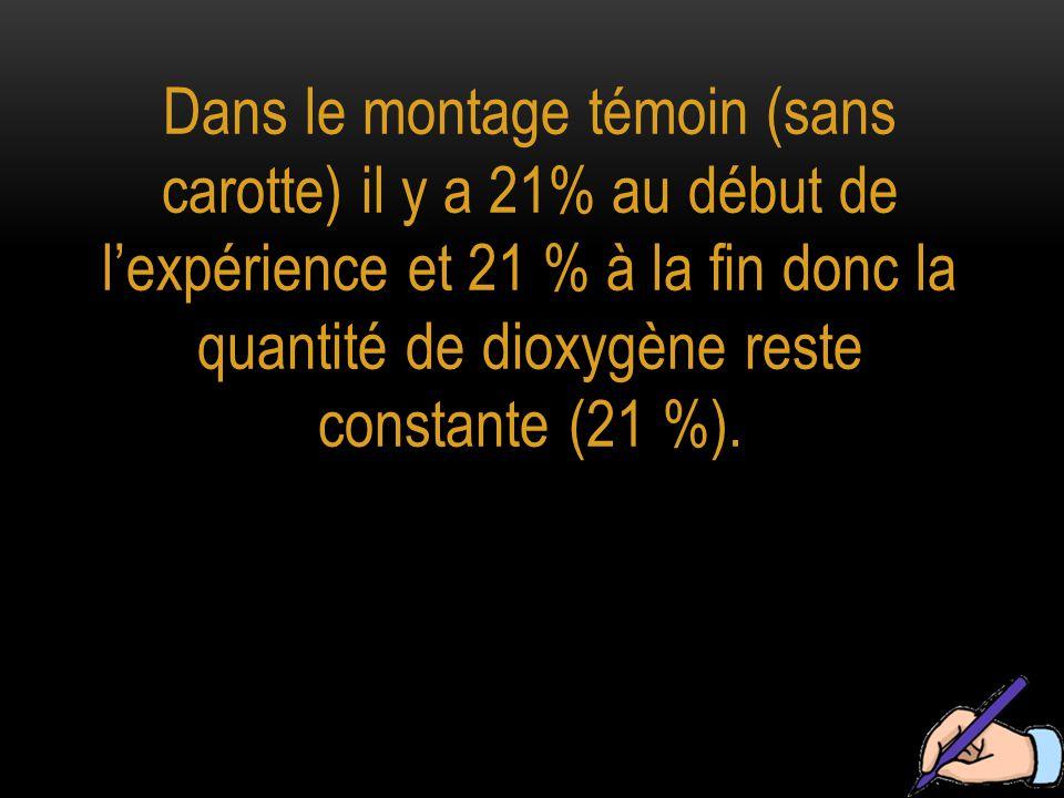 Dans le montage témoin (sans carotte) il y a 21% au début de l'expérience et 21 % à la fin donc la quantité de dioxygène reste constante (21 %).