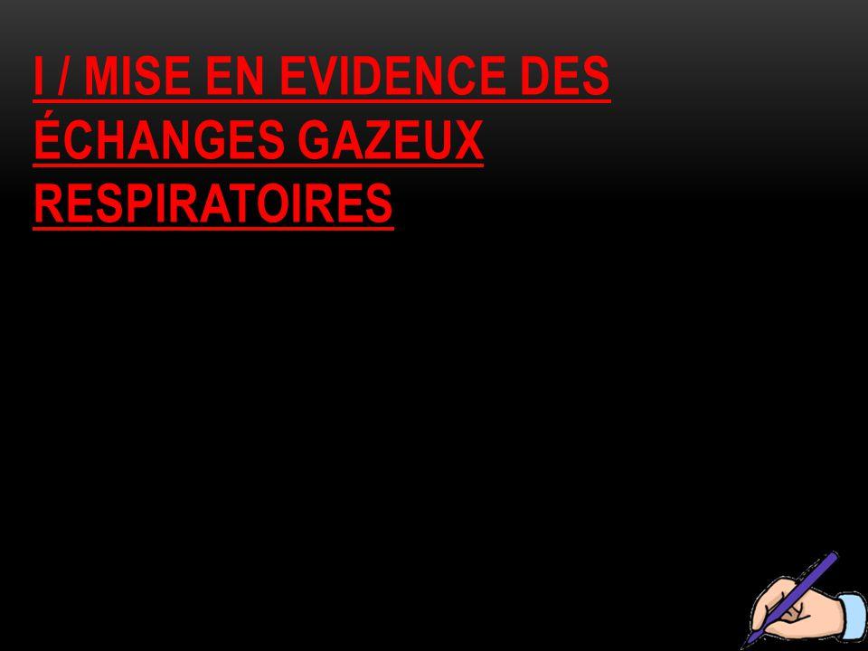 I / MISE EN EVIDENCE DES ÉCHANGES GAZEUX RESPIRATOIRES