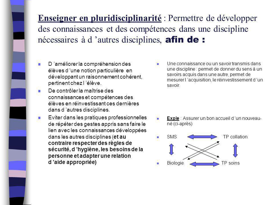Enseigner en pluridisciplinarité : Permettre de développer des connaissances et des compétences dans une discipline nécessaires à d 'autres discipline
